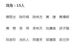 2020年广东省摄影家协会新会员珠海15位